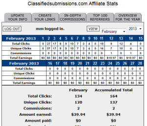 Stats for classified ads campaign